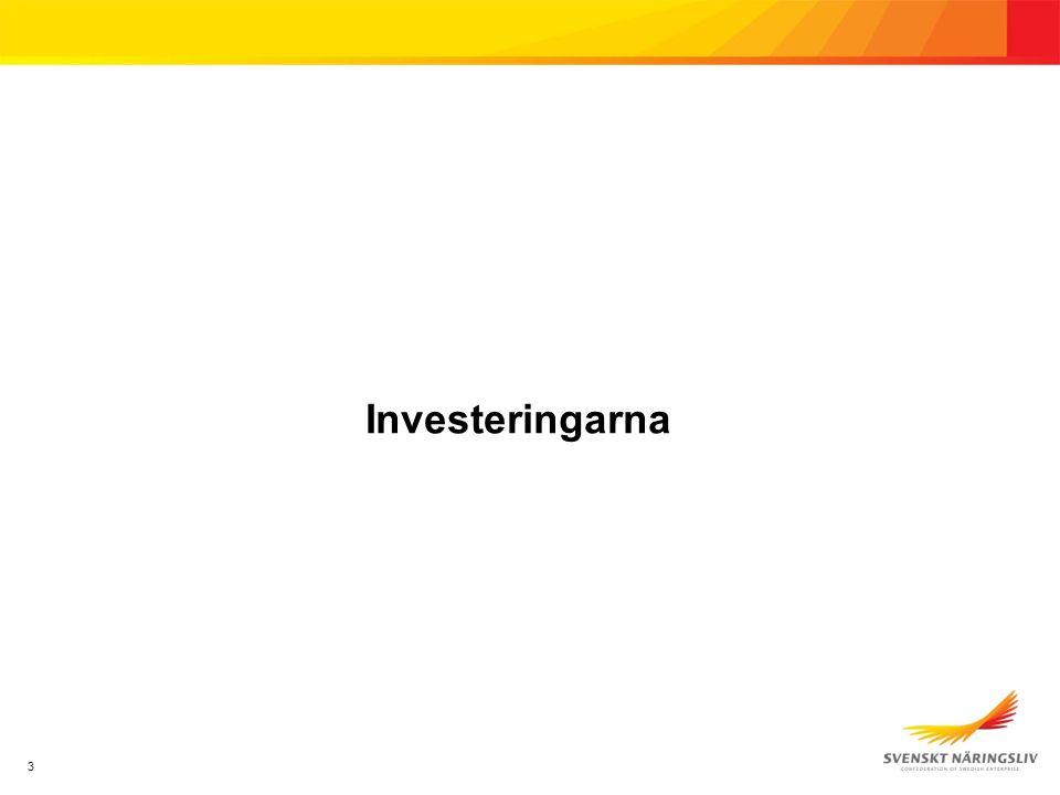 44 Investeringarna, om 6 mån Källa: Demoskop Ditt företags investeringar, om sex månader, kommer att vara….