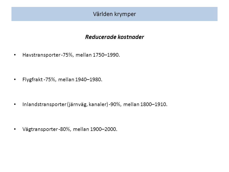 Världen krymper Reducerade kostnader Havstransporter -75%, mellan 1750–1990.