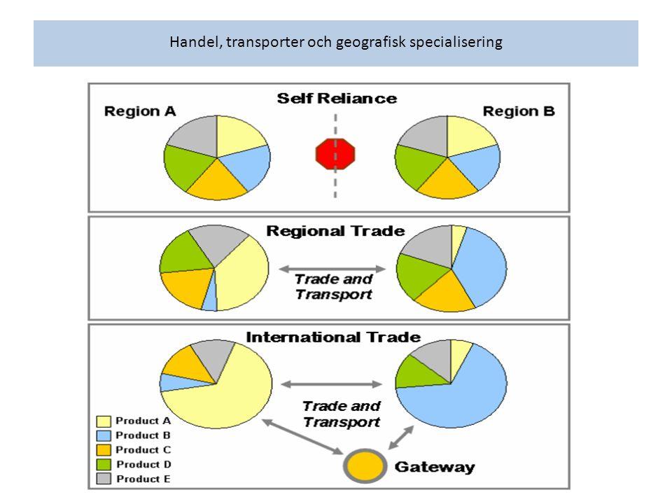 Handel, transporter och geografisk specialisering