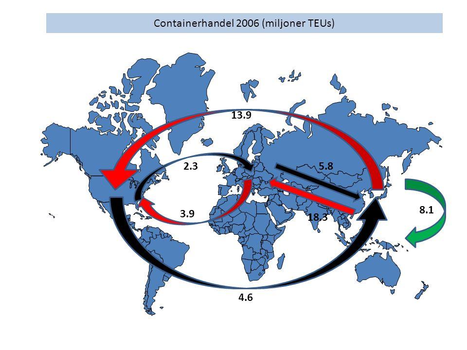 Containerhandel 2006 (miljoner TEUs) 2.3 3.9 4.6 13.9 18.3 5.8 8.1