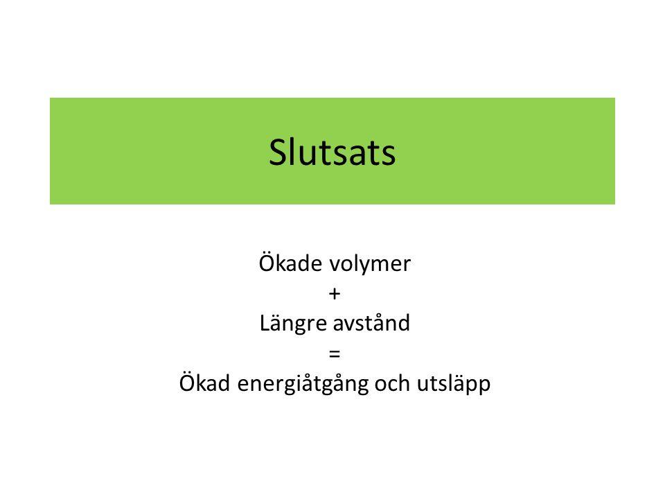 Slutsats Ökade volymer + Längre avstånd = Ökad energiåtgång och utsläpp