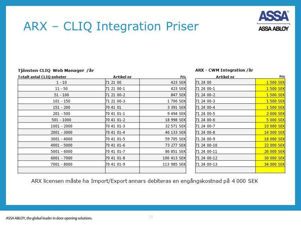 ARX – CLIQ Integration Priser ARX licensen måste ha Import/Export annars debiteras en engångskostnad på 4 000 SEK 18 ARX - CWM Integration /år Artikel