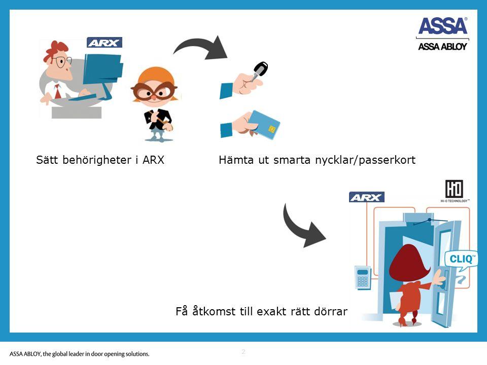 2 Sätt behörigheter i ARX Hämta ut smarta nycklar/passerkort Få åtkomst till exakt rätt dörrar