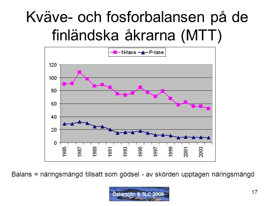 17 Kväve- och fosforbalansen på de finländska åkrarna (MTT) Balans = näringsmängd tillsatt som gödsel - av skörden upptagen näringsmängd