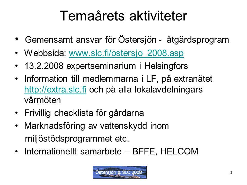 4 Temaårets aktiviteter Gemensamt ansvar för Östersjön - åtgärdsprogram Webbsida: www.slc.fi/ostersjo_2008.aspwww.slc.fi/ostersjo_2008.asp 13.2.2008 expertseminarium i Helsingfors Information till medlemmarna i LF, på extranätet http://extra.slc.fi och på alla lokalavdelningars vårmöten http://extra.slc.fi Frivillig checklista för gårdarna Marknadsföring av vattenskydd inom miljöstödsprogrammet etc.