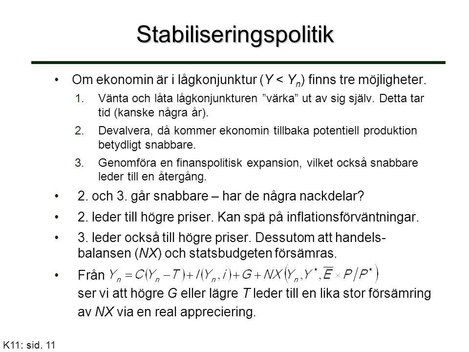 Stabiliseringspolitik Om ekonomin är i lågkonjunktur (Y < Y n ) finns tre möjligheter.Om ekonomin är i lågkonjunktur (Y < Y n ) finns tre möjligheter.