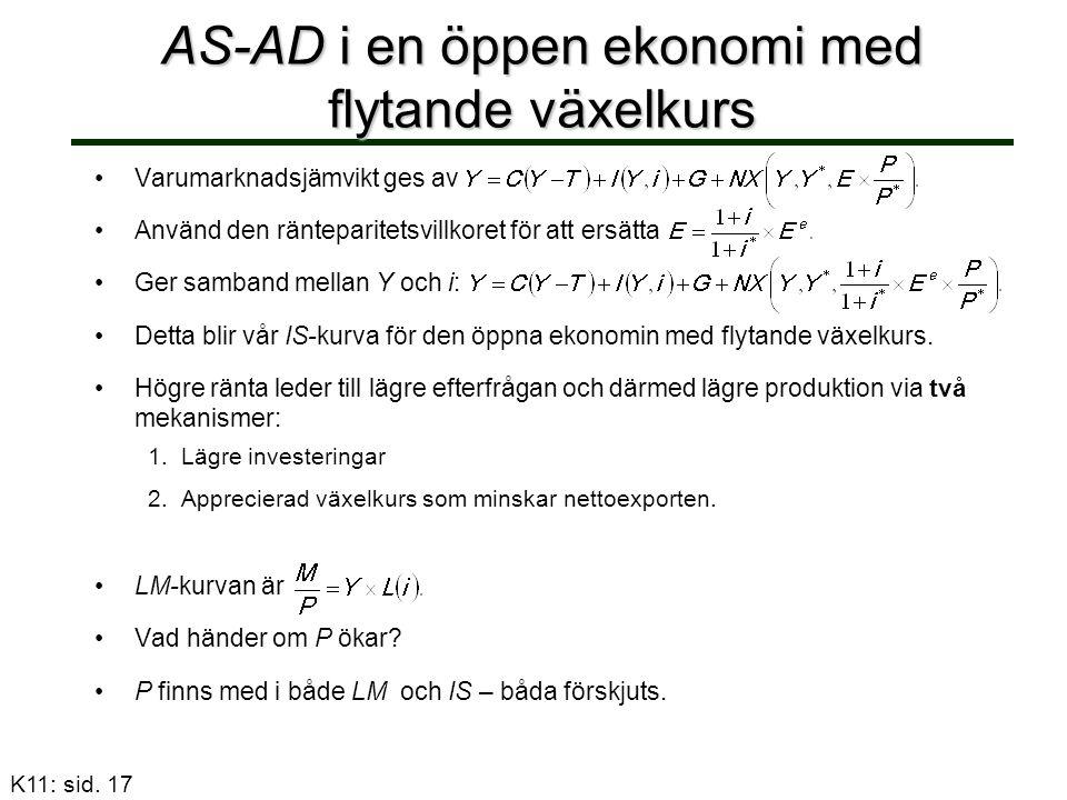 AS-AD i en öppen ekonomi med flytande växelkurs Varumarknadsjämvikt ges av Använd den ränteparitetsvillkoret för att ersätta Ger samband mellan Y och