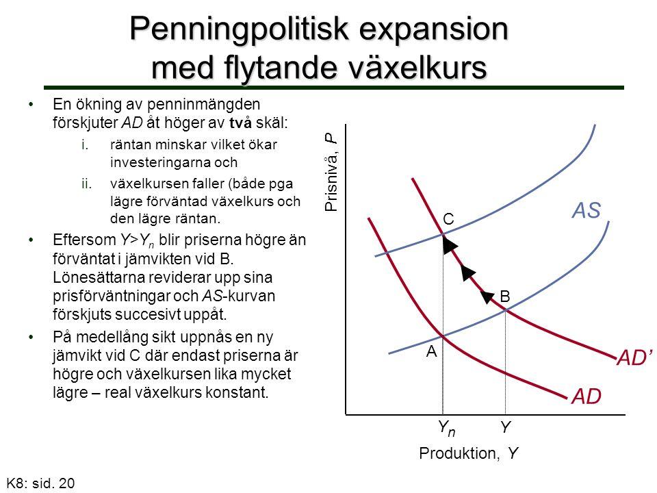 Penningpolitisk expansion med flytande växelkurs En ökning av penninmängden förskjuter AD åt höger av två skäl: i.räntan minskar vilket ökar investeri