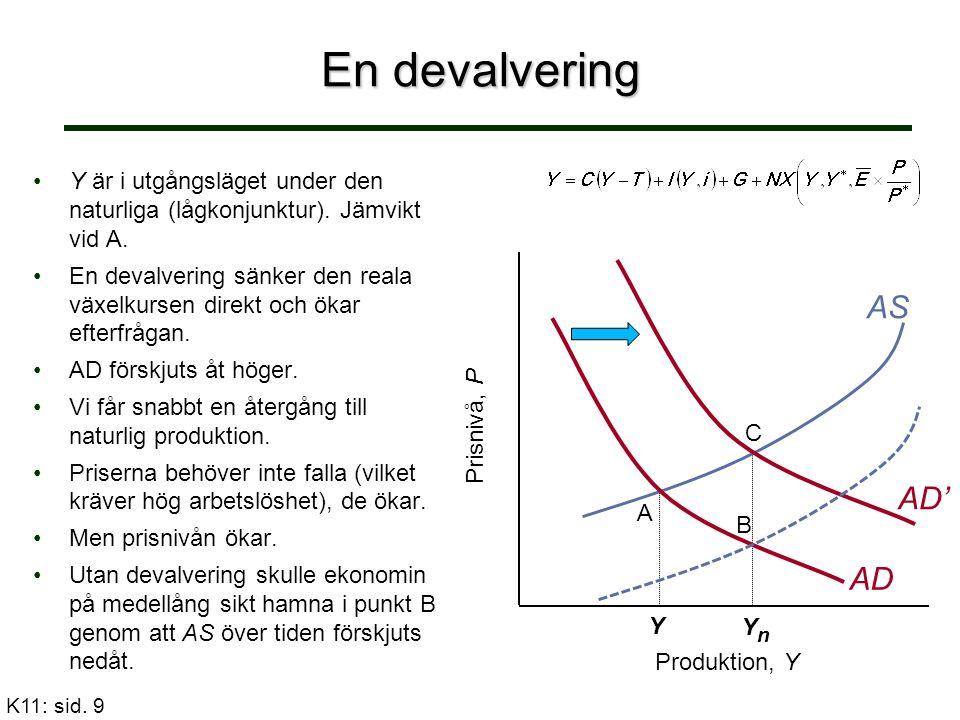 En devalvering Y är i utgångsläget under den naturliga (lågkonjunktur). Jämvikt vid A.Y är i utgångsläget under den naturliga (lågkonjunktur). Jämvikt