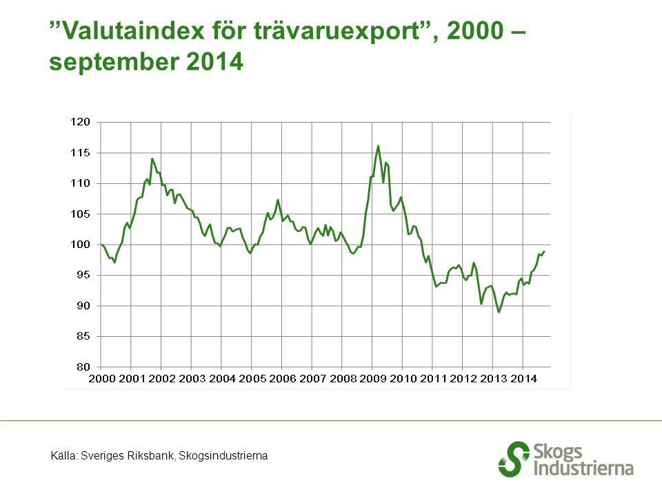 Produktion av papper i Europa (CEPI), per månad 2009–2014 Källa: CEPI, Skogsindustrierna