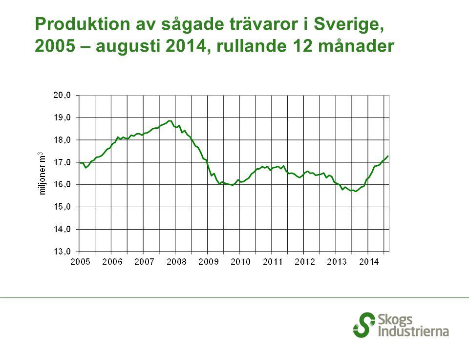 Produktion av sågade trävaror i Sverige, 2005 – augusti 2014, rullande 12 månader