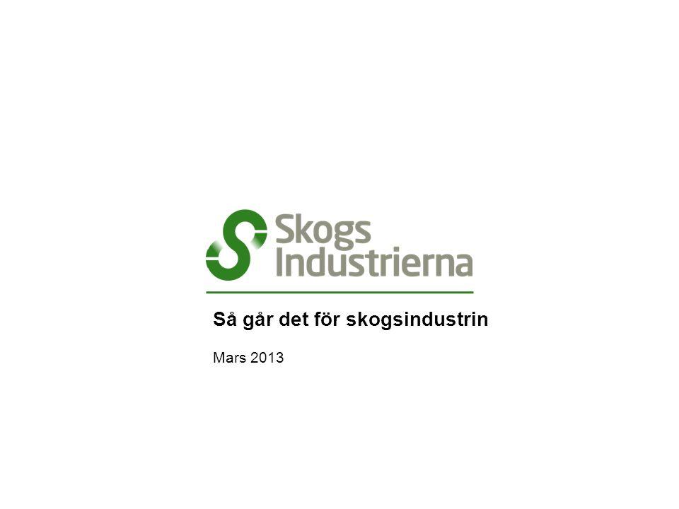 Valutaindex för trävaruexport , 2000-mars 2013 Källa: Sveriges Riksbank och Skogsindustrierna