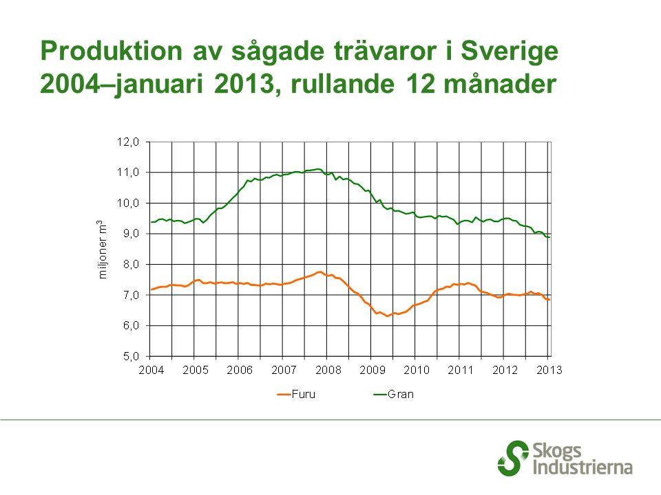 Produktion av sågade trävaror i Sverige 2004–januari 2013, rullande 12 månader