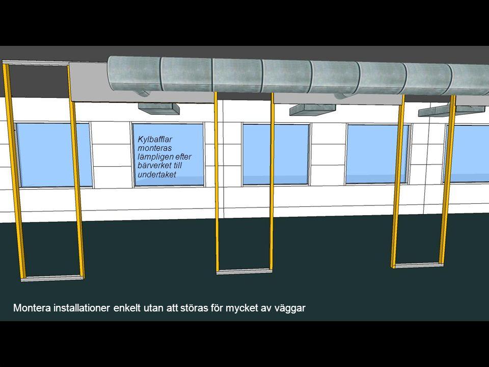 Montera installationer enkelt utan att störas för mycket av väggar Kylbafflar monteras lämpligen efter bärverket till undertaket