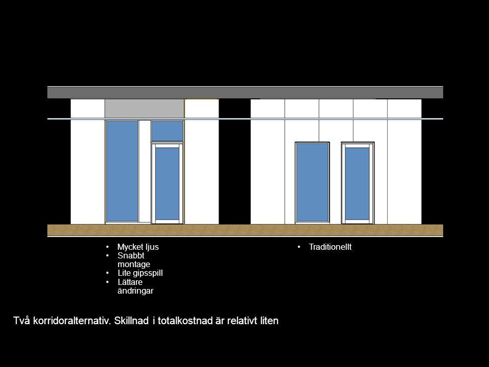 Två korridoralternativ. Skillnad i totalkostnad är relativt liten Mycket ljus Snabbt montage Lite gipsspill Lättare ändringar Traditionellt