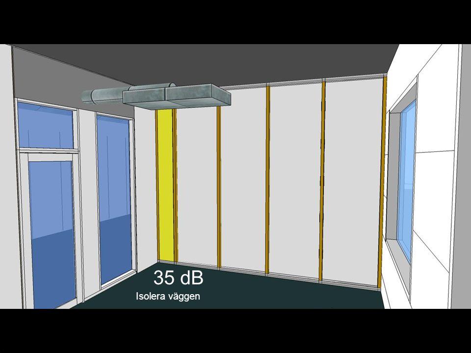 35 dB Isolera väggen