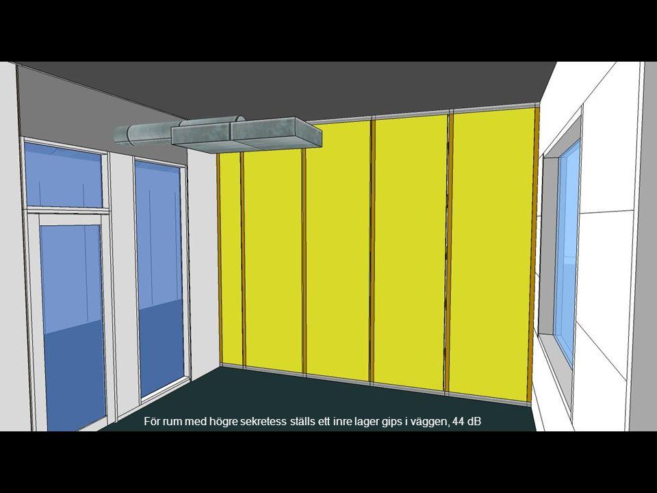 För rum med högre sekretess ställs ett inre lager gips i väggen, 44 dB