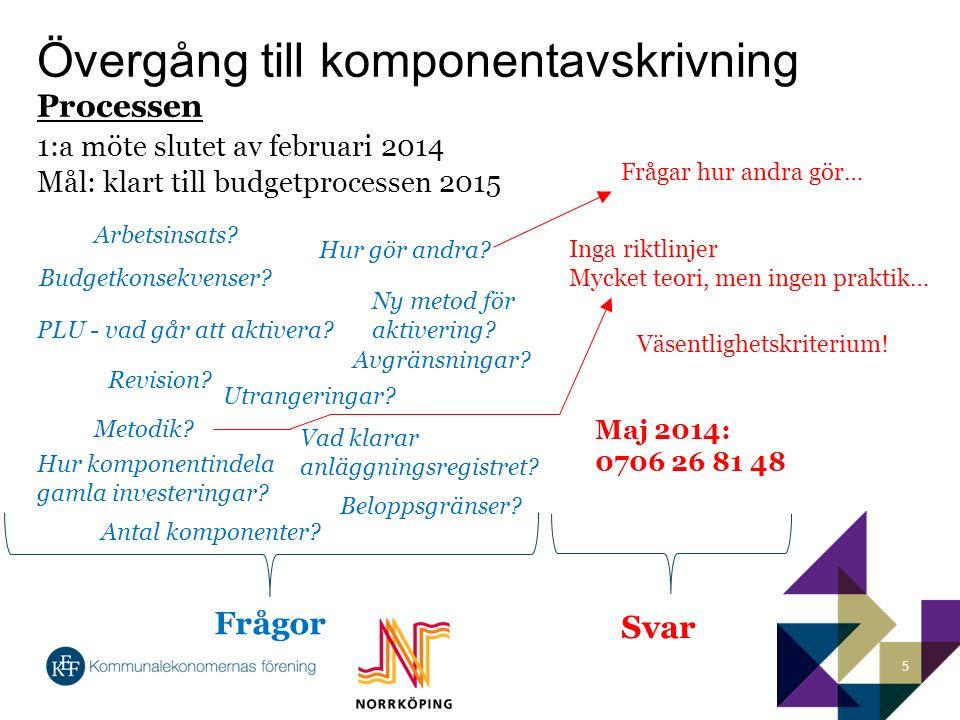 Övergång till komponentavskrivning 5 Processen 1:a möte slutet av februari 2014 Mål: klart till budgetprocessen 2015 Metodik.