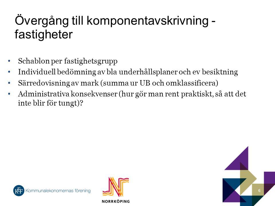 Hur gjorde vi i Norrköping.