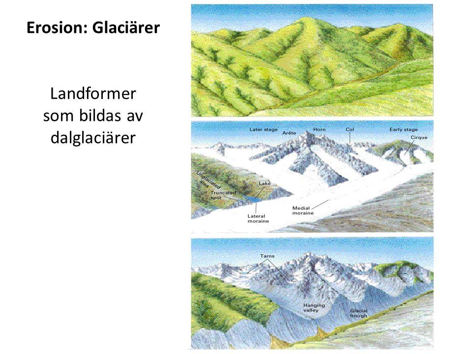 Erosion: Glaciärer Landformer som bildas av dalglaciärer