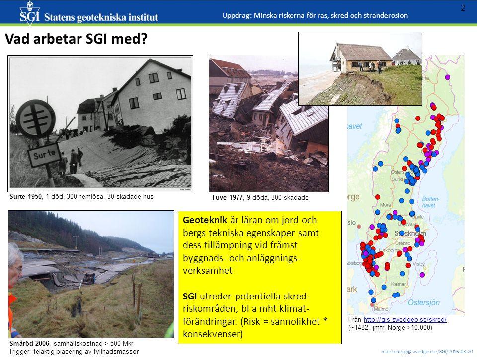 mats.oberg@swedgeo.se/SGI/2016-03-20 2 Vad arbetar SGI med? Från http://gis.swedgeo.se/skred/http://gis.swedgeo.se/skred/ (~1482, jmfr. Norge >10.000)