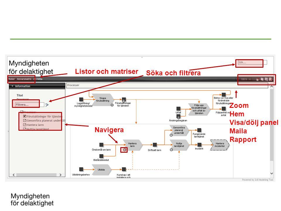 Listor och matriser Söka och filtrera Navigera Zoom Hem Visa/dölj panel Maila Rapport