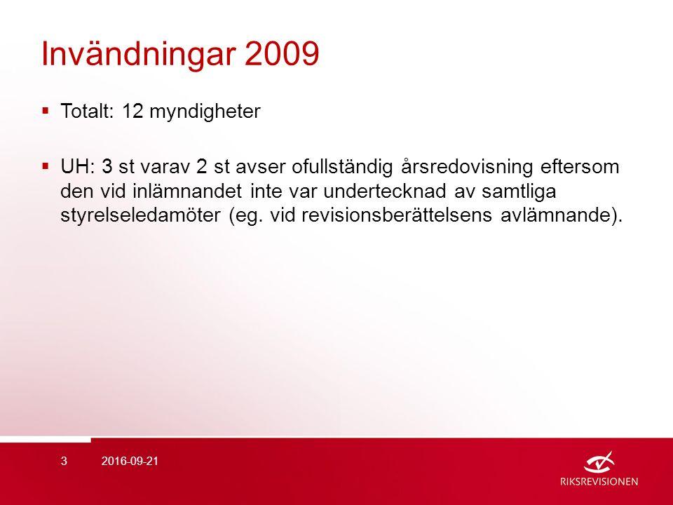 Invändningar 2009  Totalt: 12 myndigheter  UH: 3 st varav 2 st avser ofullständig årsredovisning eftersom den vid inlämnandet inte var undertecknad av samtliga styrelseledamöter (eg.