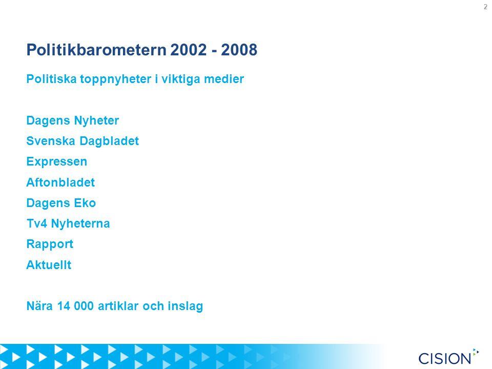 2 Politikbarometern 2002 - 2008 Politiska toppnyheter i viktiga medier Dagens Nyheter Svenska Dagbladet Expressen Aftonbladet Dagens Eko Tv4 Nyheterna Rapport Aktuellt Nära 14 000 artiklar och inslag