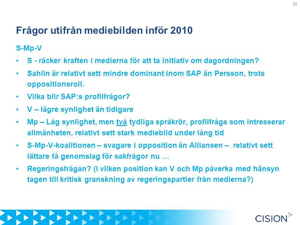 25 Frågor utifrån mediebilden inför 2010 S-Mp-V S - räcker kraften i medierna för att ta initiativ om dagordningen.