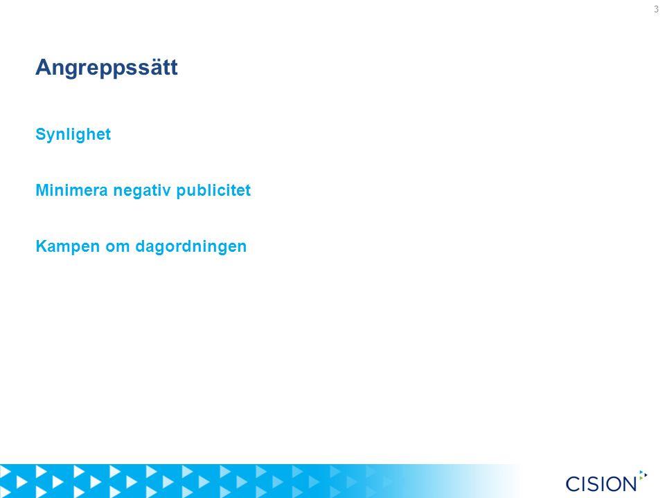 3 Angreppssätt Synlighet Minimera negativ publicitet Kampen om dagordningen