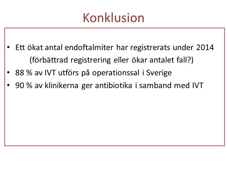 Konklusion Ett ökat antal endoftalmiter har registrerats under 2014 (förbättrad registrering eller ökar antalet fall ) 88 % av IVT utförs på operationssal i Sverige 90 % av klinikerna ger antibiotika i samband med IVT