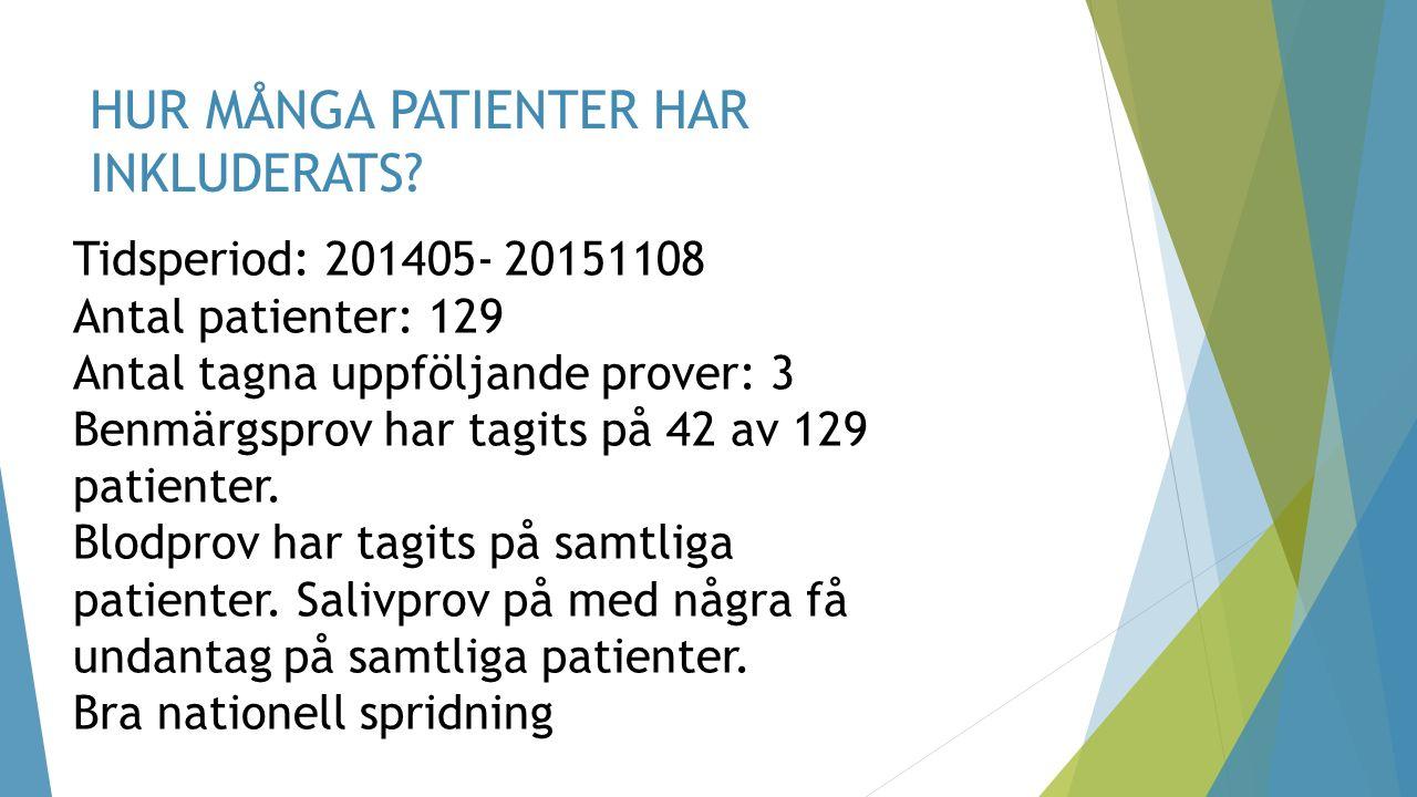 Tidsperiod: 201405- 20151108 Antal patienter: 129 Antal tagna uppföljande prover: 3 Benmärgsprov har tagits på 42 av 129 patienter. Blodprov har tagit