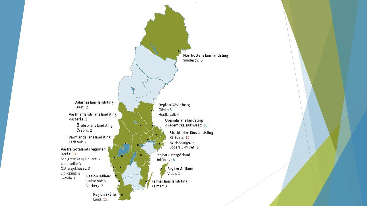 Stockholms läns landsting KS Solna: 16 KS Huddinge: 7 Södersjukhuset: 1 Uppsala läns landsting Akademiska sjukhuset: 15 Region Gävleborg Gävle: 8 Hudi
