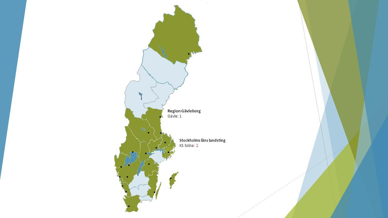 Stockholms läns landsting KS Solna: 2 Region Gävleborg Gävle: 1