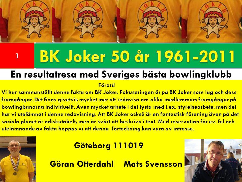 1961-62 Hemmahall Ullevi 2 Kommentar om Säsongen: Joker startades på hösten 1961 i div 6.