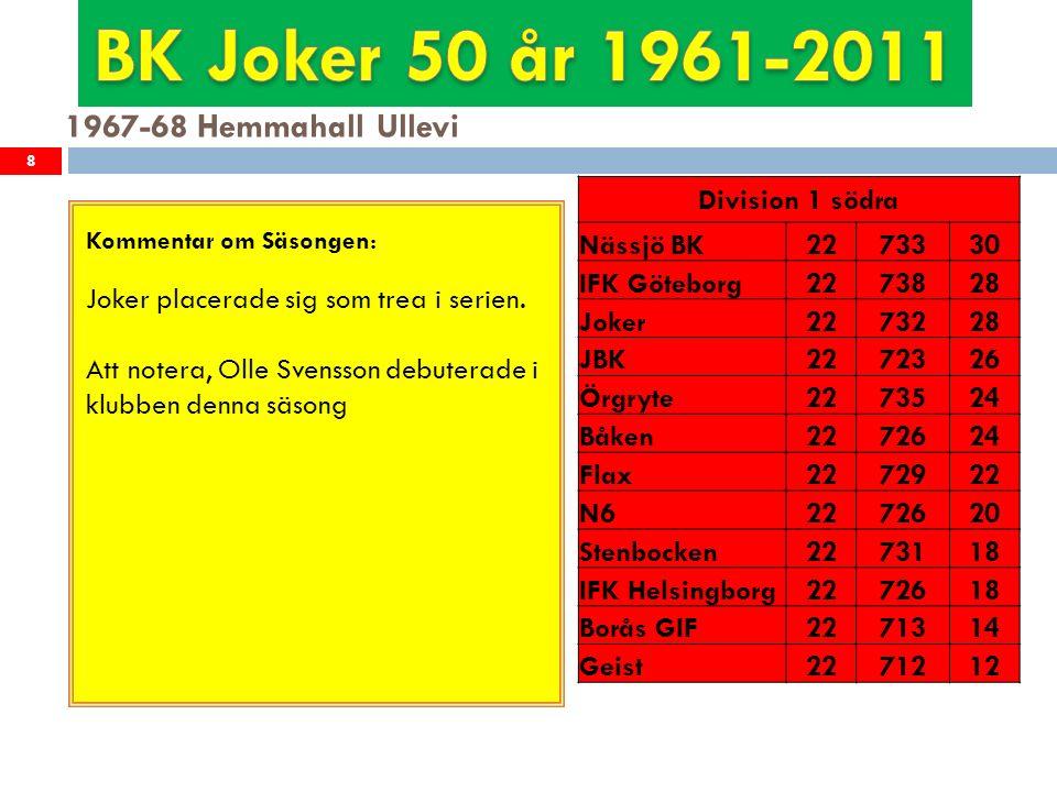 1968-69 Hemmahall Stigbergshallen 9 Kommentar om Säsongen: Joker flyttade till Stigbergshallen detta år vilket skulle visa sig var en milstolpe i klubbens historia.