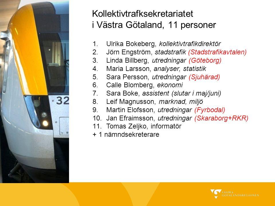 Kollektivtrafksekretariatet i Västra Götaland, 11 personer 1.Ulrika Bokeberg, kollektivtrafikdirektör 2.Jörn Engström, stadstrafik (Stadstrafikavtalen) 3.Linda Billberg, utredningar (Göteborg) 4.Maria Larsson, analyser, statistik 5.Sara Persson, utredningar (Sjuhärad) 6.Calle Blomberg, ekonomi 7.Sara Boke, assistent (slutar i maj/juni) 8.Leif Magnusson, marknad, miljö 9.Martin Elofsson, utredningar (Fyrbodal) 10.Jan Efraimsson, utredningar (Skaraborg+RKR) 11.Tomas Zeljko, informatör + 1 nämndsekreterare