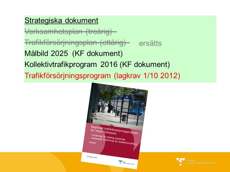 Strategiska dokument Verksamhetsplan (treårig) Trafikförsörjningsplan (ettårig) Målbild 2025 (KF dokument) Kollektivtrafikprogram 2016 (KF dokument) Trafikförsörjningsprogram (lagkrav 1/10 2012) ersätts