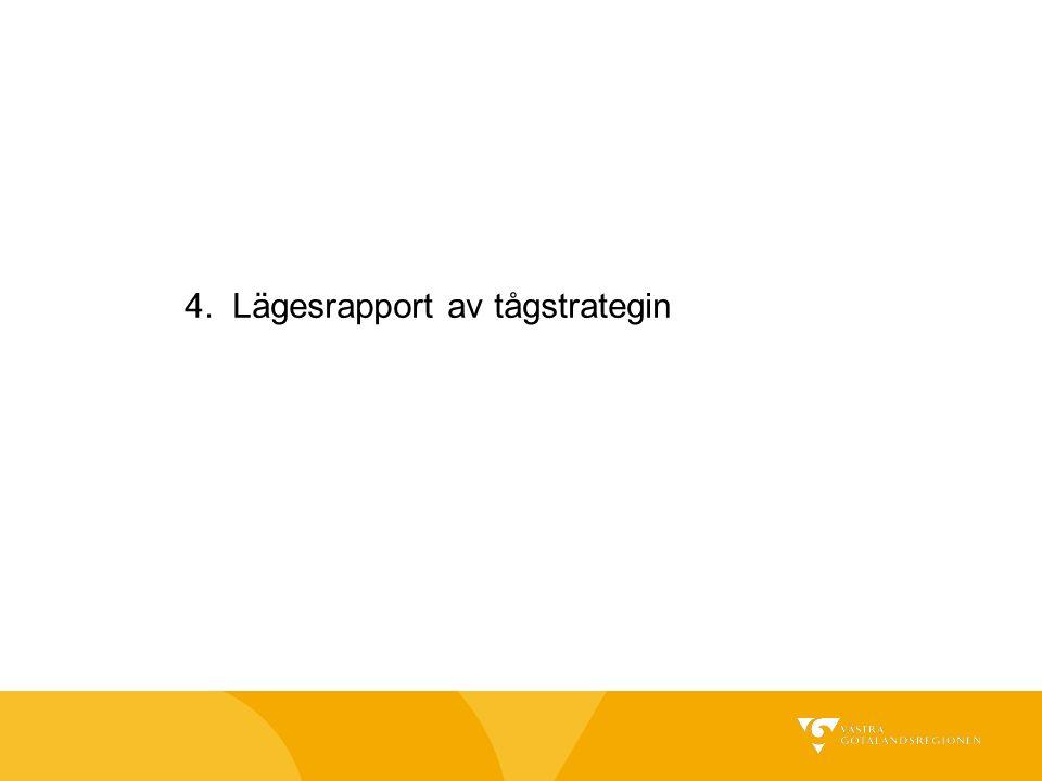 4. Lägesrapport av tågstrategin