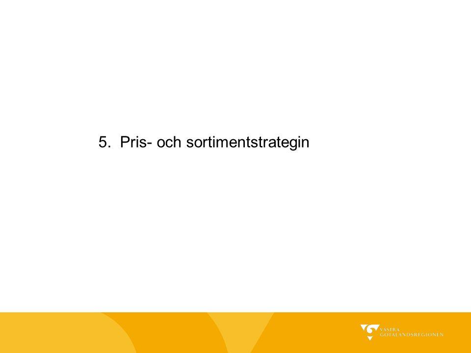 5. Pris- och sortimentstrategin