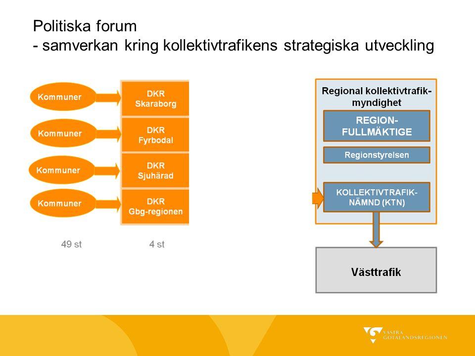 Politiska forum - samverkan kring kollektivtrafikens strategiska utveckling