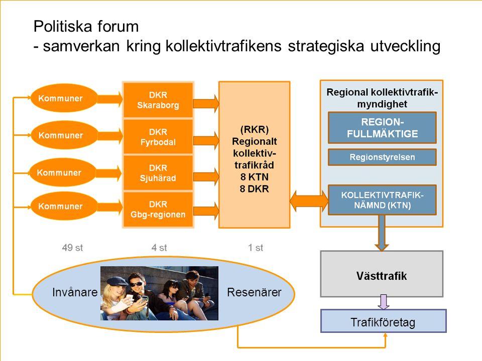 Politiska forum - samverkan kring kollektivtrafikens strategiska utveckling Trafikföretag InvånareResenärer