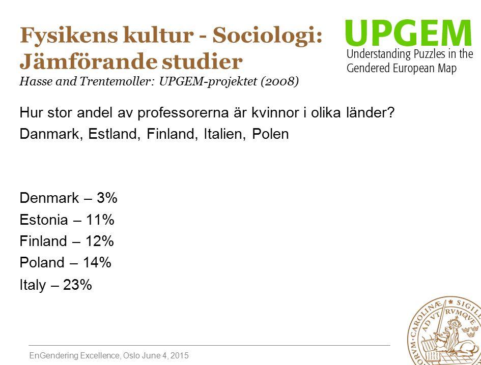 EnGendering Excellence, Oslo June 4, 2015 Hur stor andel av professorerna är kvinnor i olika länder.