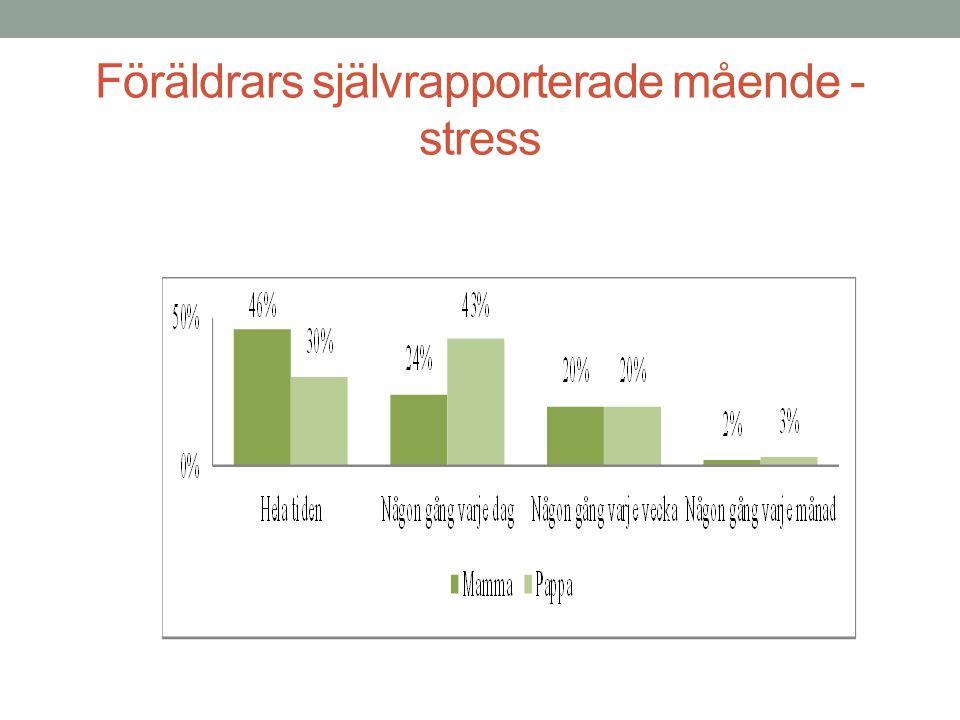 Föräldrars självrapporterade mående - stress