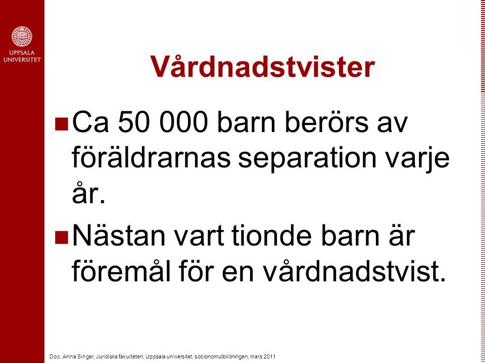 Doc. Anna Singer, Juridiska fakulteten, Uppsala universitet, socionomutbildningen, mars 2011 Vårdnadstvister Ca 50 000 barn berörs av föräldrarnas sep