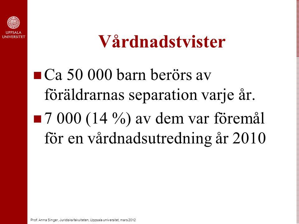 Prof. Anna Singer, Juridiska fakulteten, Uppsala universitet, mars 2012 Vårdnadstvister Ca 50 000 barn berörs av föräldrarnas separation varje år. 7 0