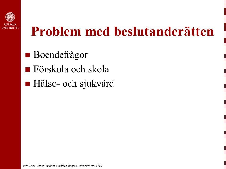 Prof. Anna Singer, Juridiska fakulteten, Uppsala universitet, mars 2012 Problem med beslutanderätten Boendefrågor Förskola och skola Hälso- och sjukvå