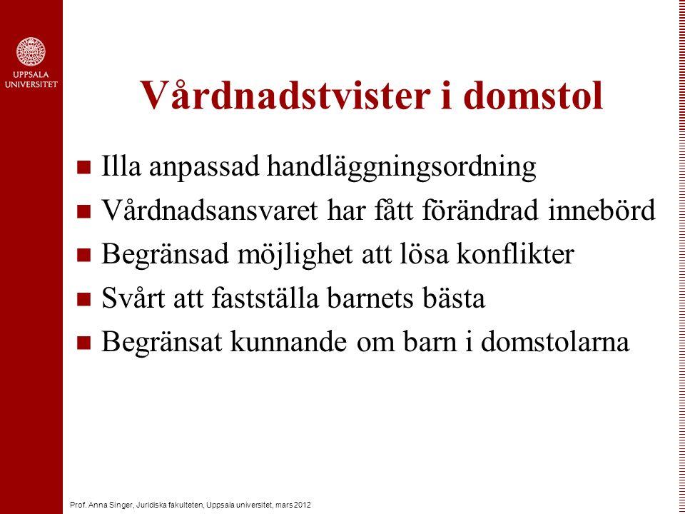 Prof. Anna Singer, Juridiska fakulteten, Uppsala universitet, mars 2012 Vårdnadstvister i domstol Illa anpassad handläggningsordning Vårdnadsansvaret