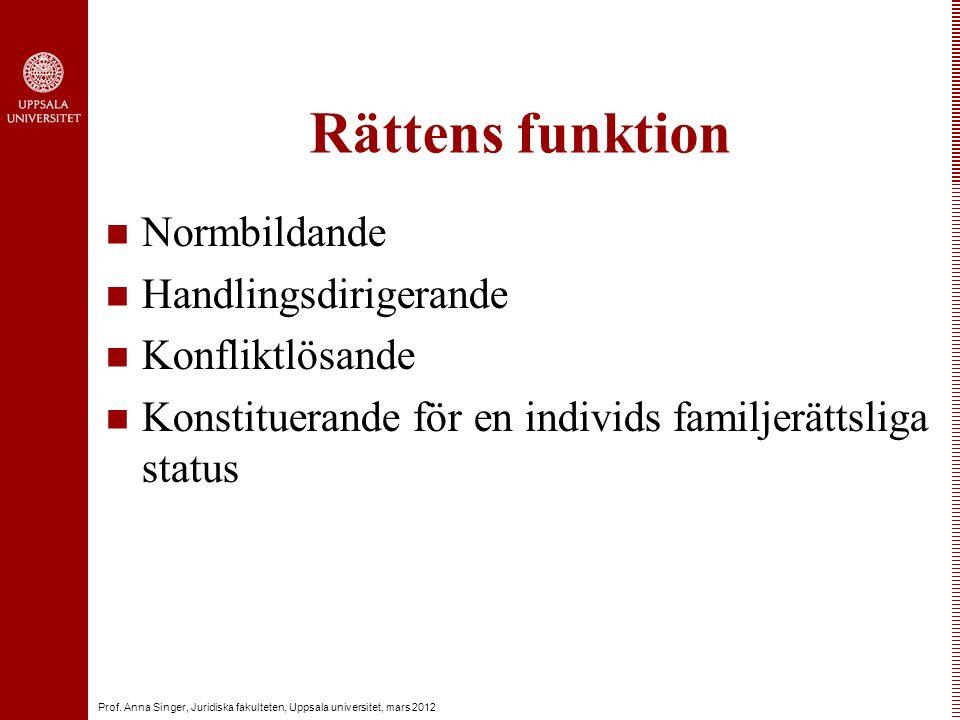 Prof. Anna Singer, Juridiska fakulteten, Uppsala universitet, mars 2012 Rättens funktion Normbildande Handlingsdirigerande Konfliktlösande Konstituera