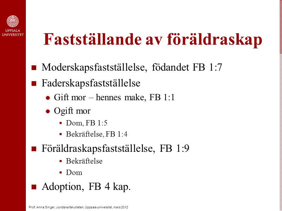 Prof. Anna Singer, Juridiska fakulteten, Uppsala universitet, mars 2012 Fastställande av föräldraskap Moderskapsfastställelse, födandet FB 1:7 Fadersk